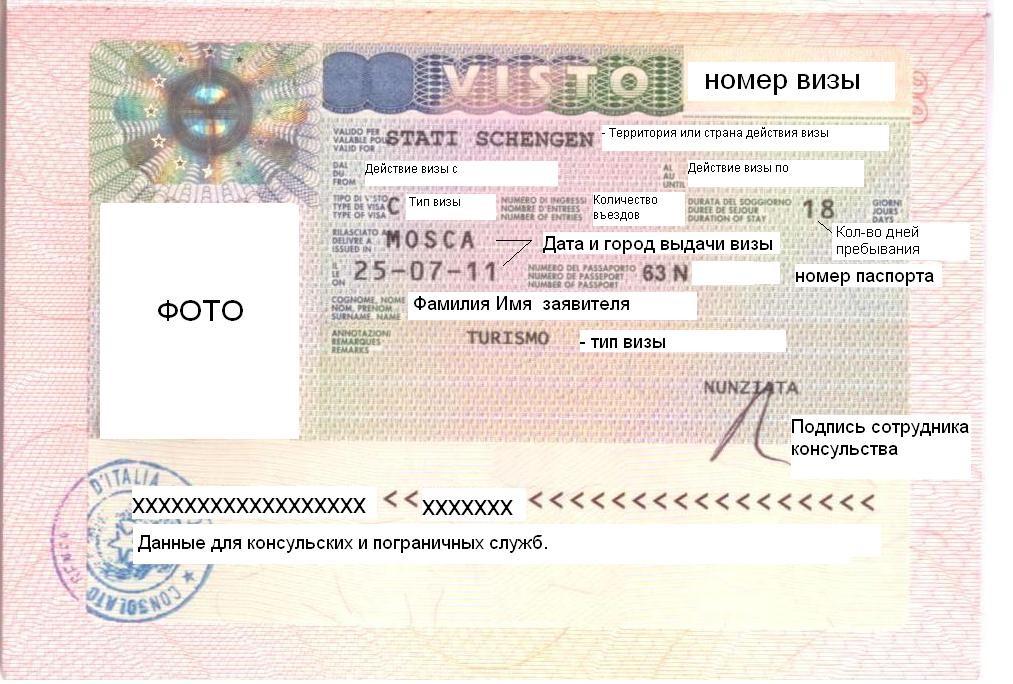 Виза в Италию - туристическая, деловая виза